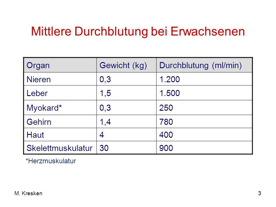 3M. Kresken Mittlere Durchblutung bei Erwachsenen OrganGewicht (kg)Durchblutung (ml/min) Nieren0,31.200 Leber1,51.500 Myokard*0,3250 Gehirn1,4780 Haut