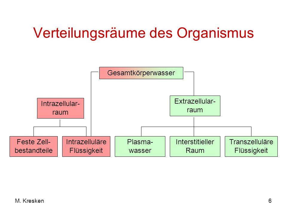 27 Renale Transport- prozesse für anionische und kationische Arzneistoffe M. Kresken