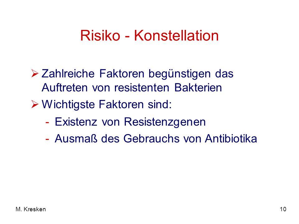 10M. Kresken Risiko - Konstellation Zahlreiche Faktoren begünstigen das Auftreten von resistenten Bakterien Wichtigste Faktoren sind: -Existenz von Re