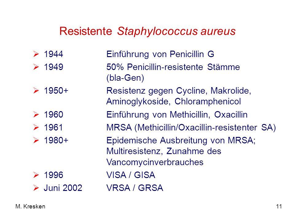 11M. Kresken Resistente Staphylococcus aureus 1944Einführung von Penicillin G 194950% Penicillin-resistente Stämme (bla-Gen) 1950+Resistenz gegen Cycl