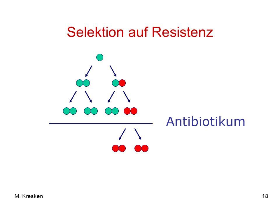 18M. Kresken Antibiotikum Selektion auf Resistenz