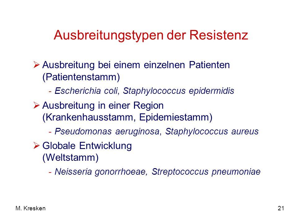 21M. Kresken Ausbreitung bei einem einzelnen Patienten (Patientenstamm) -Escherichia coli, Staphylococcus epidermidis Ausbreitung in einer Region (Kra