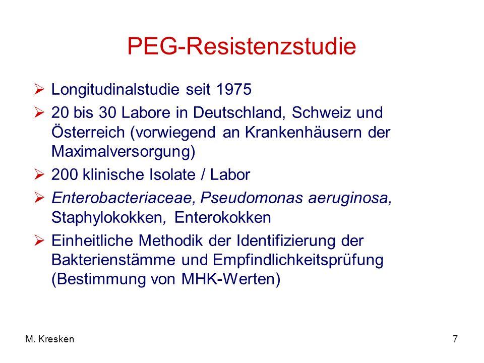 7M. Kresken Longitudinalstudie seit 1975 20 bis 30 Labore in Deutschland, Schweiz und Österreich (vorwiegend an Krankenhäusern der Maximalversorgung)