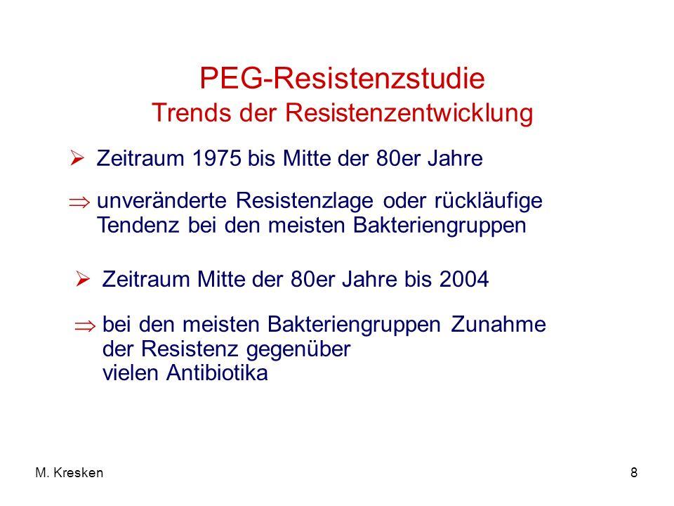 8M. Kresken Zeitraum 1975 bis Mitte der 80er Jahre unveränderte Resistenzlage oder rückläufige Tendenz bei den meisten Bakteriengruppen Zeitraum Mitte