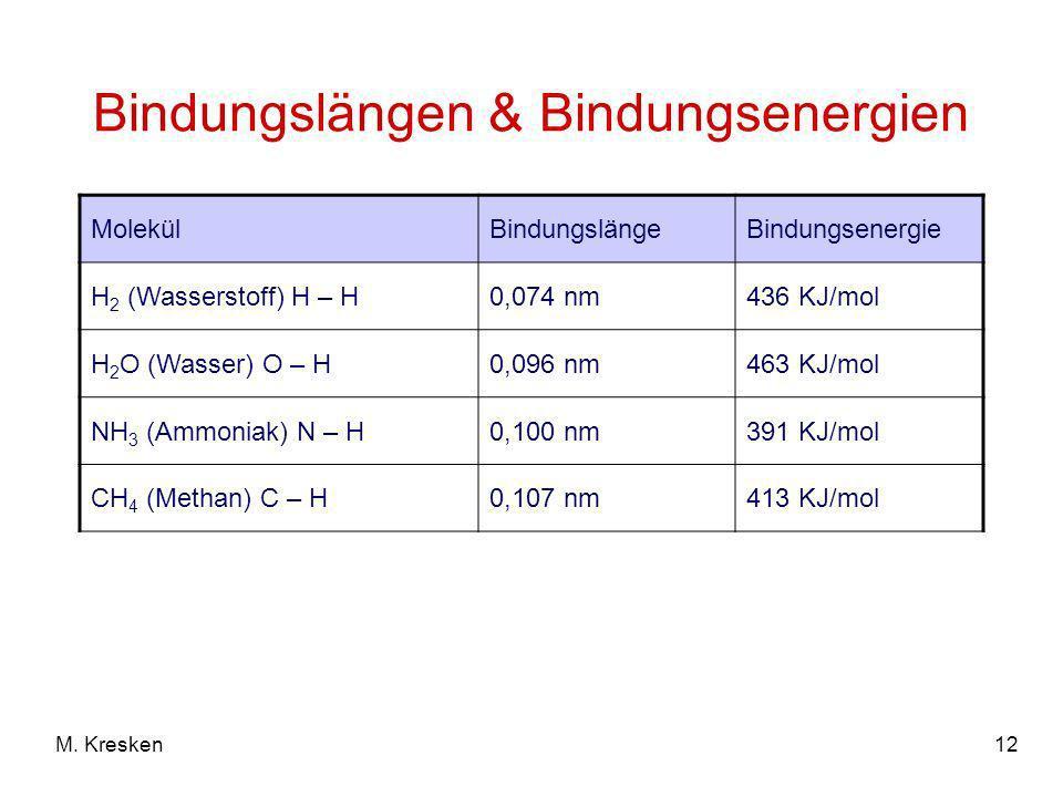 12M. Kresken Bindungslängen & Bindungsenergien MolekülBindungslängeBindungsenergie H 2 (Wasserstoff) H – H0,074 nm436 KJ/mol H 2 O (Wasser) O – H0,096