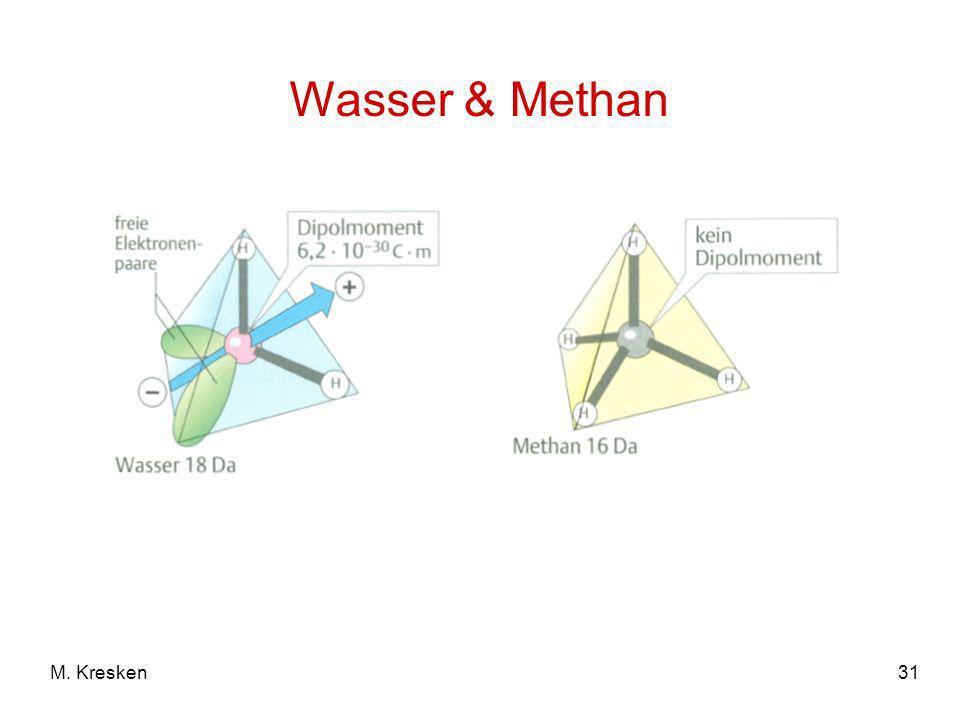 31M. Kresken Wasser & Methan
