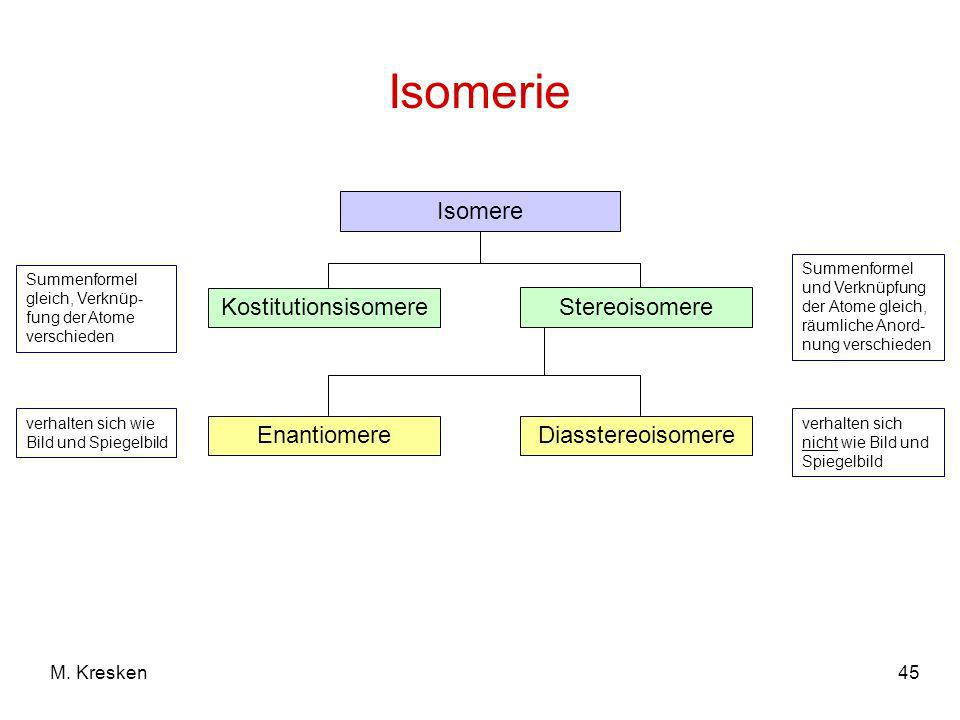 45M. Kresken Isomere Kostitutionsisomere Stereoisomere EnantiomereDiasstereoisomere verhalten sich wie Bild und Spiegelbild Summenformel gleich, Verkn