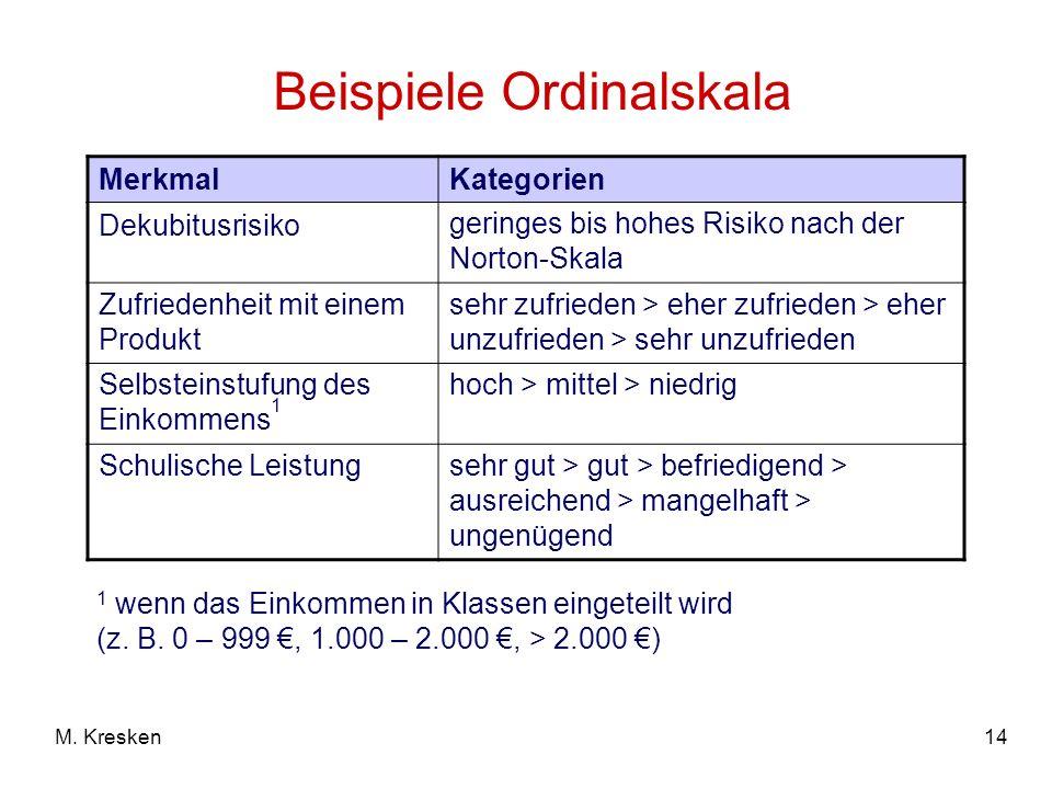 14M. Kresken Beispiele Ordinalskala MerkmalKategorien Dekubitusrisikogeringes bis hohes Risiko nach der Norton-Skala Zufriedenheit mit einem Produkt s