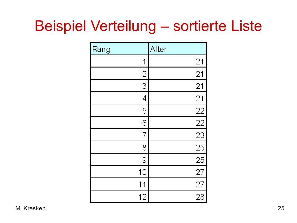 25M. Kresken Beispiel Verteilung – sortierte Liste