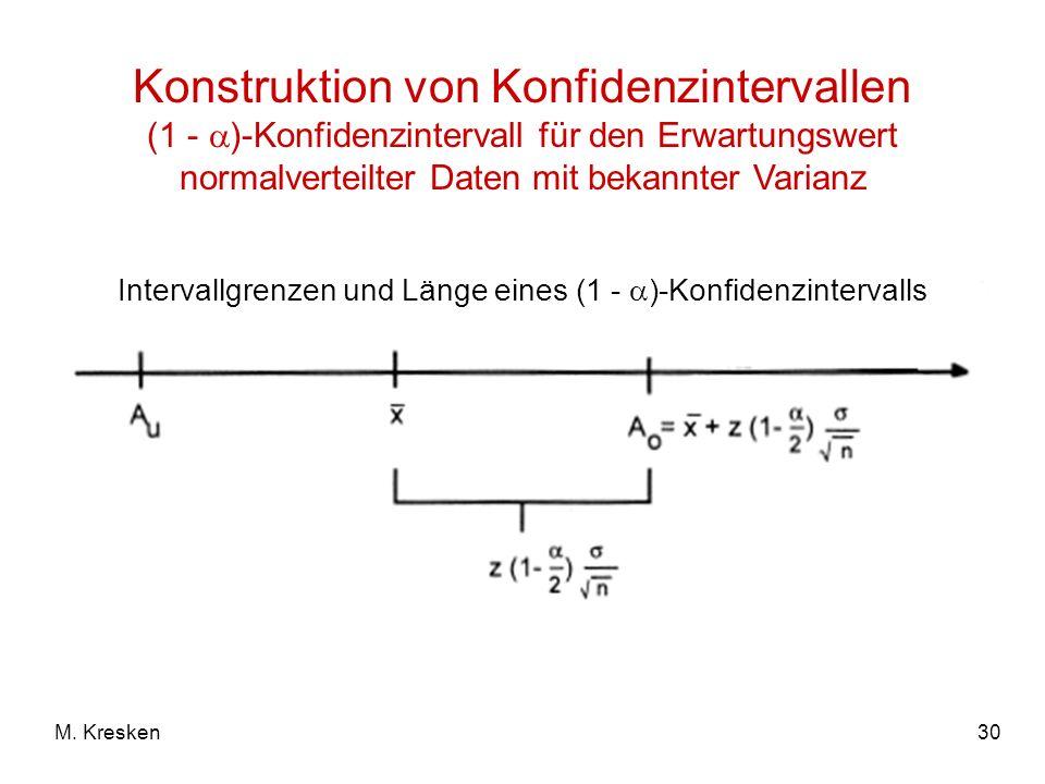 30M. Kresken Konstruktion von Konfidenzintervallen (1 - )-Konfidenzintervall für den Erwartungswert normalverteilter Daten mit bekannter Varianz Inter