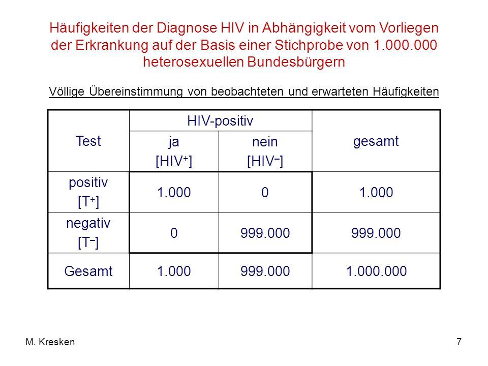7M. Kresken Häufigkeiten der Diagnose HIV in Abhängigkeit vom Vorliegen der Erkrankung auf der Basis einer Stichprobe von 1.000.000 heterosexuellen Bu
