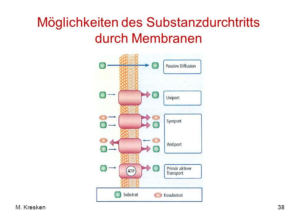 38M. Kresken Möglichkeiten des Substanzdurchtritts durch Membranen