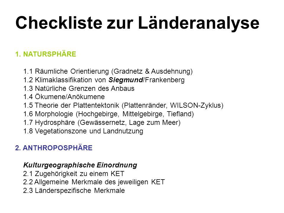 Checkliste zur Länderanalyse 1. NATURSPHÄRE 1.1 Räumliche Orientierung (Gradnetz & Ausdehnung) 1.2 Klimaklassifikation von Siegmund/Frankenberg 1.3 Na