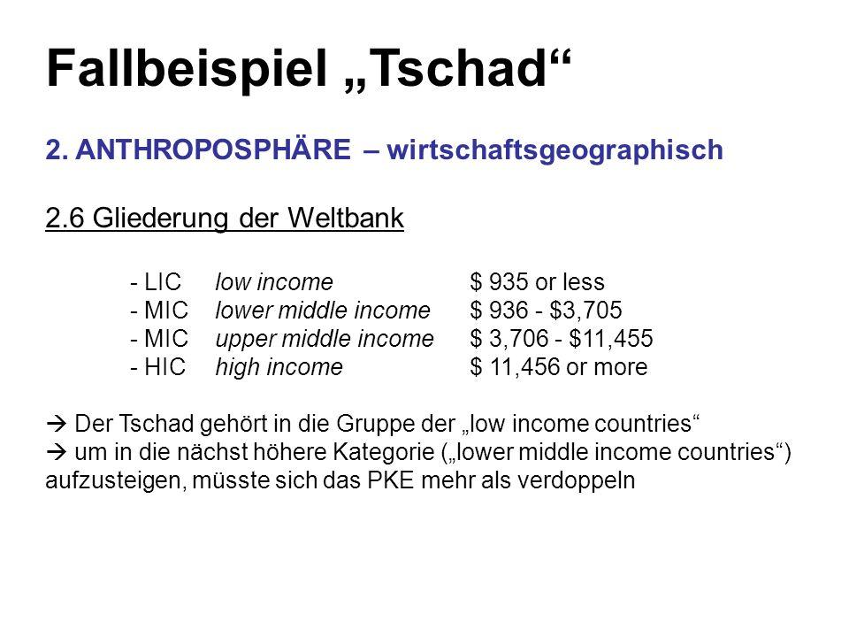 Fallbeispiel Tschad 2. ANTHROPOSPHÄRE – wirtschaftsgeographisch 2.6 Gliederung der Weltbank - LIC low income$ 935 or less - MIC lower middle income $
