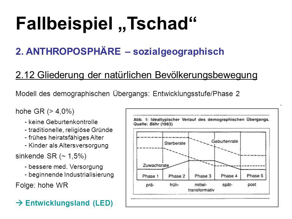 Fallbeispiel Tschad 2. ANTHROPOSPHÄRE – sozialgeographisch 2.12 Gliederung der natürlichen Bevölkerungsbewegung Modell des demographischen Übergangs: