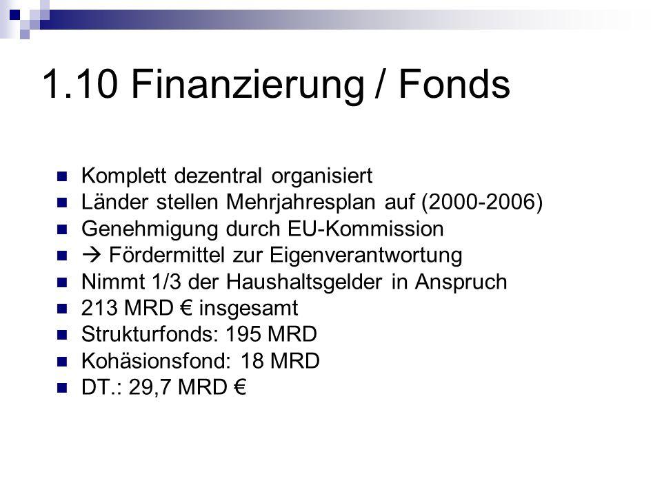 1.10 Finanzierung / Fonds Komplett dezentral organisiert Länder stellen Mehrjahresplan auf (2000-2006) Genehmigung durch EU-Kommission Fördermittel zu