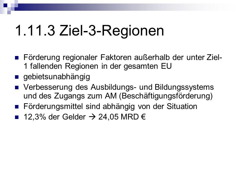 1.11.3 Ziel-3-Regionen Förderung regionaler Faktoren außerhalb der unter Ziel- 1 fallenden Regionen in der gesamten EU gebietsunabhängig Verbesserung