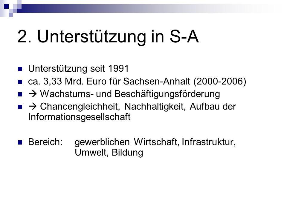 2. Unterstützung in S-A Unterstützung seit 1991 ca. 3,33 Mrd. Euro für Sachsen-Anhalt (2000-2006) Wachstums- und Beschäftigungsförderung Chancengleich