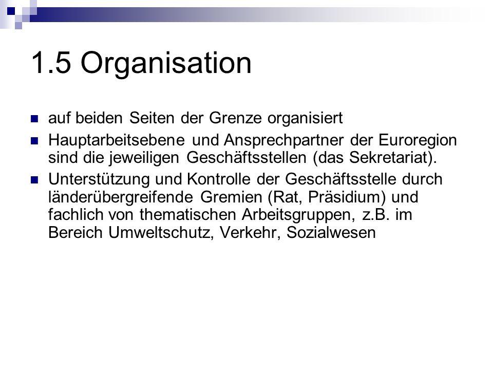 1.5 Organisation auf beiden Seiten der Grenze organisiert Hauptarbeitsebene und Ansprechpartner der Euroregion sind die jeweiligen Geschäftsstellen (d