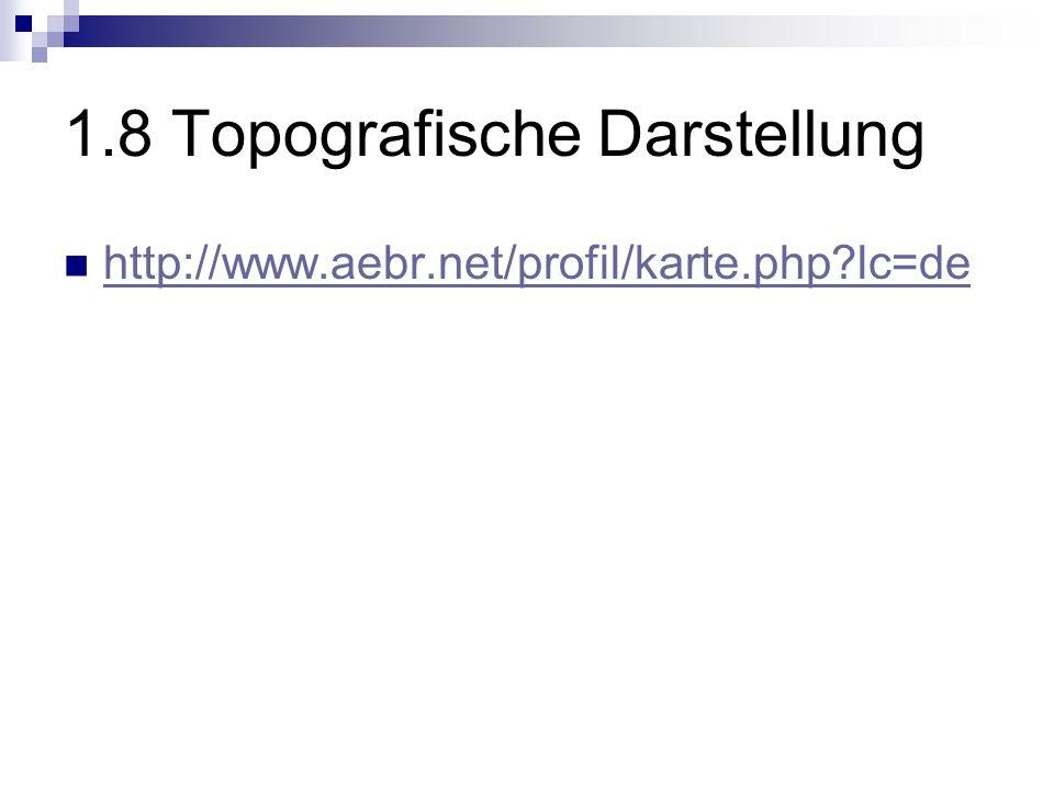 1.8 Topografische Darstellung http://www.aebr.net/profil/karte.php?lc=de