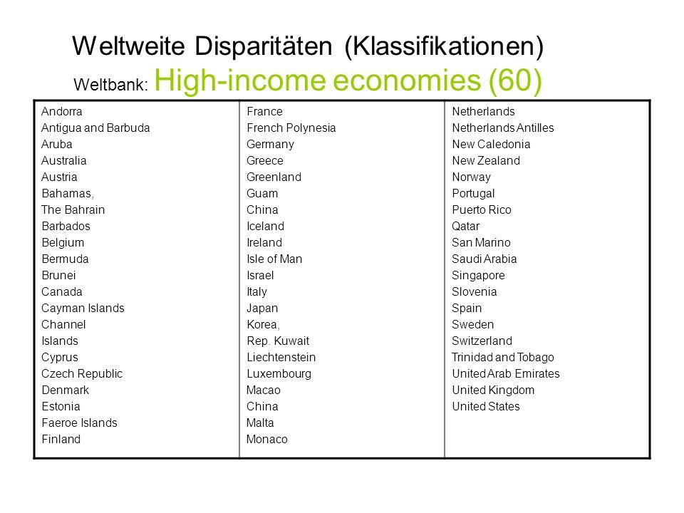 Weltweite Disparitäten (Klassifikationen) Weltbank: High-income economies (60) Andorra Antigua and Barbuda Aruba Australia Austria Bahamas, The Bahrai
