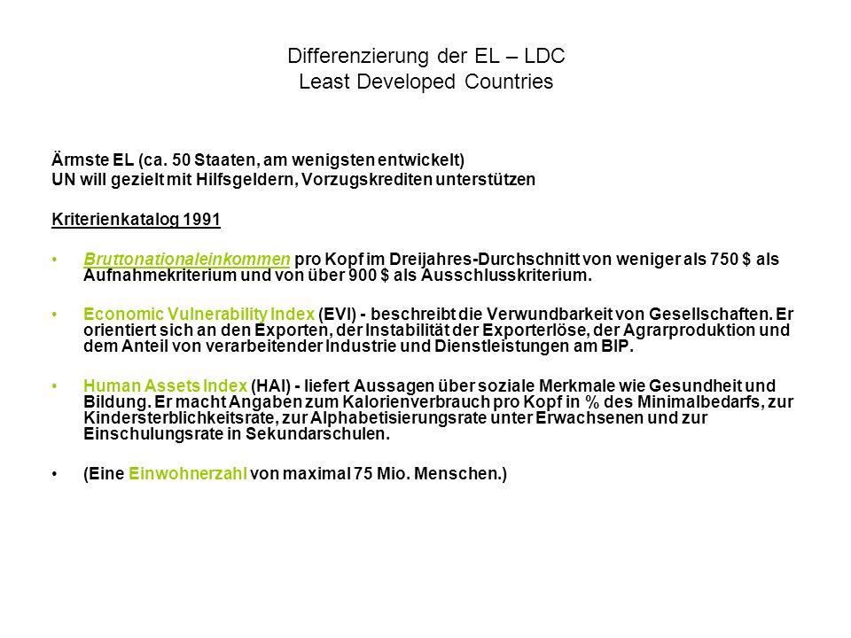 Differenzierung der EL – LDC Least Developed Countries Ärmste EL (ca.