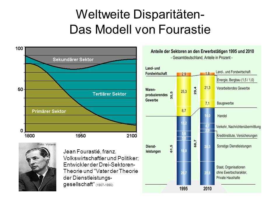 Weltweite Disparitäten- Das Modell von Fourastie Jean Fourastié, franz. Volkswirtschaftler und Politiker; Entwickler der Drei-Sektoren- Theorie und