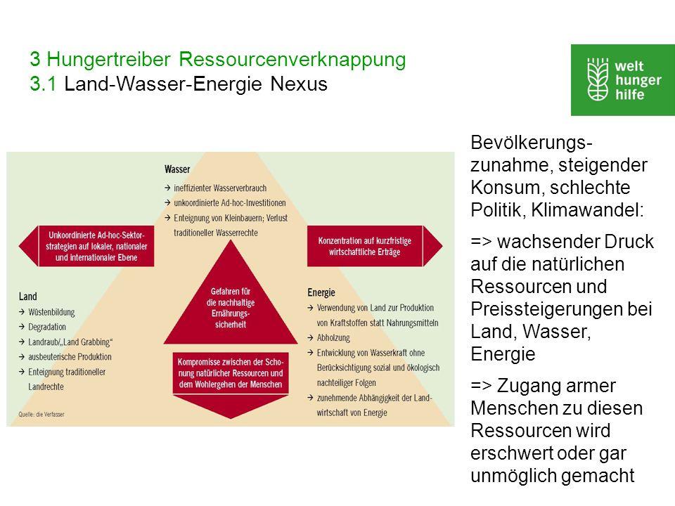 3 Hungertreiber Ressourcenverknappung 3.1 Land-Wasser-Energie Nexus Bevölkerungs- zunahme, steigender Konsum, schlechte Politik, Klimawandel: => wachs