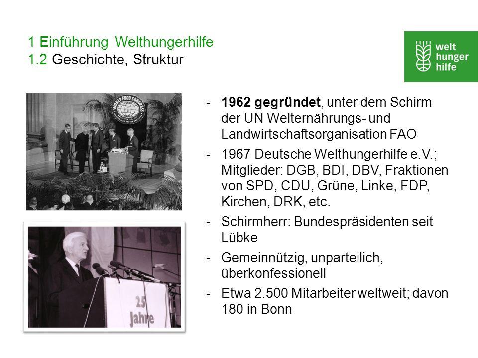 1 Einführung Welthungerhilfe 1.2 Geschichte, Struktur -1962 gegründet, unter dem Schirm der UN Welternährungs- und Landwirtschaftsorganisation FAO -19