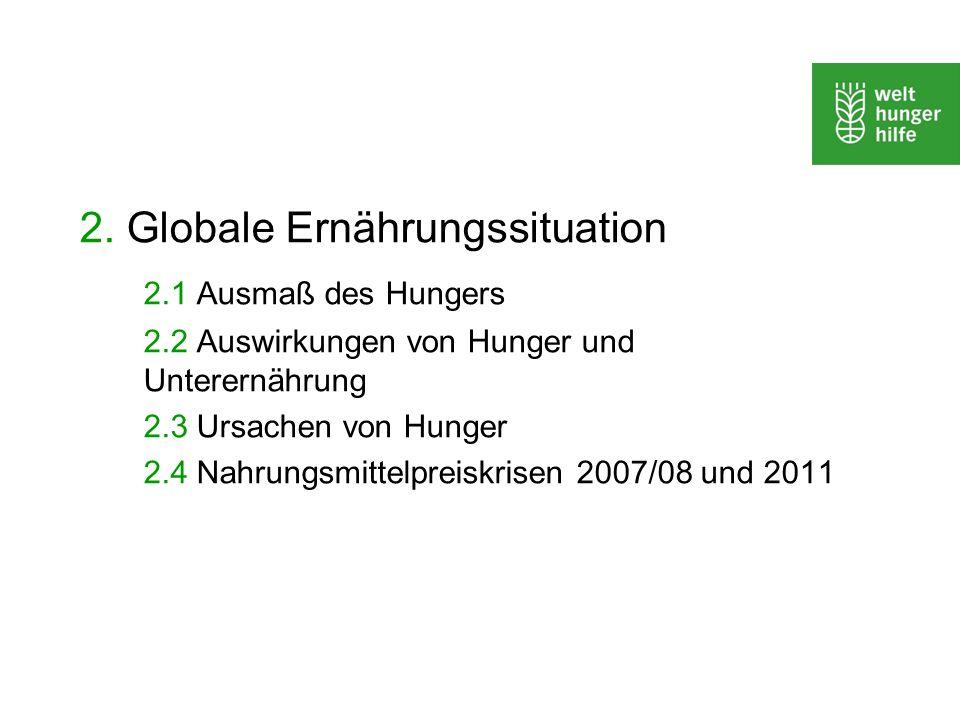 2 Globale Ernährungssituation 2.1 Ausmaß des Hungers http://www.welthungerhilfe.de/welthungerindex.html http://www.welthungerhilfe.de/welthungerindex.html -Gesamtzahl der Unterernährten weltweit: 868 Mio.