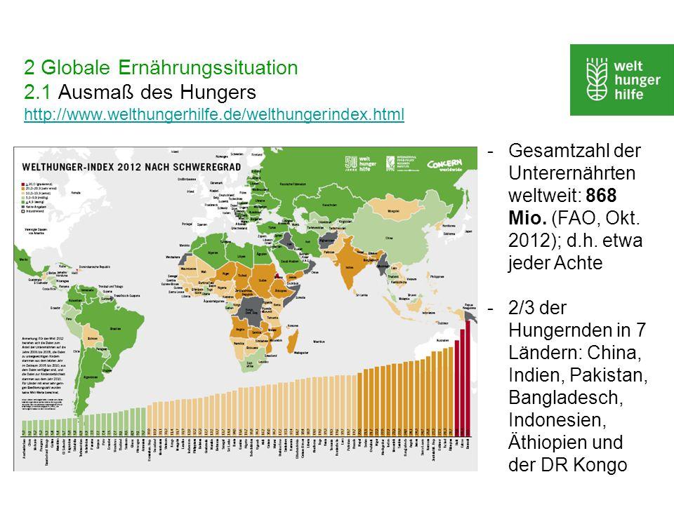 2 Globale Ernährungssituation 2.1 Ausmaß des Hungers http://www.welthungerhilfe.de/welthungerindex.html http://www.welthungerhilfe.de/welthungerindex.