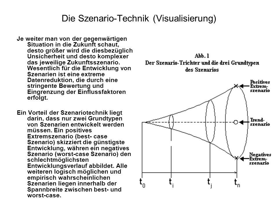 Die Szenario-Technik (Visualisierung) Je weiter man von der gegenwärtigen Situation in die Zukunft schaut, desto größer wird die diesbezüglich Unsiche