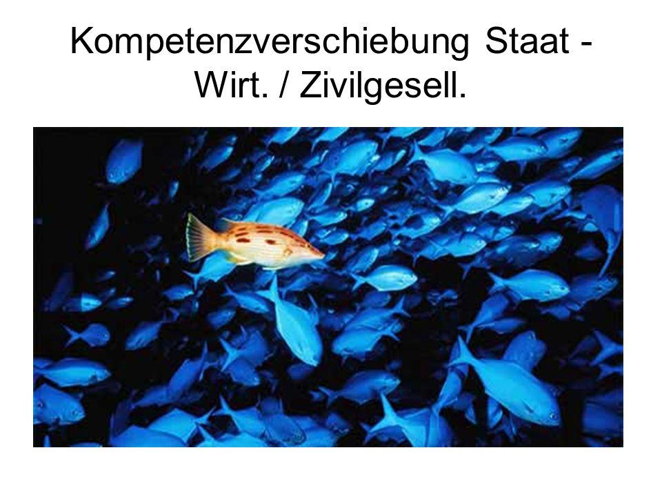 Kompetenzverschiebung Staat - Wirt. / Zivilgesell.