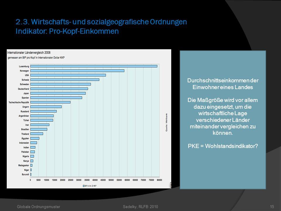 2.3. Wirtschafts- und sozialgeografische Ordnungen Indikator: Pro-Kopf-Einkommen Globale OrdnungsmusterSedelky, RLFB 201015 Durchschnittseinkommen der
