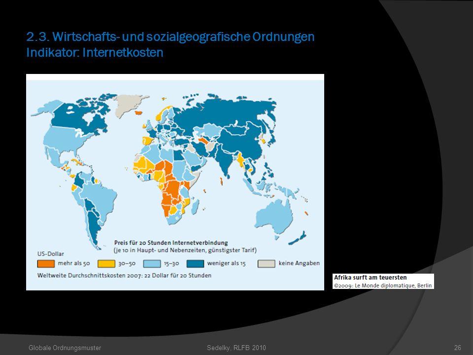 2.3. Wirtschafts- und sozialgeografische Ordnungen Indikator: Internetkosten Globale OrdnungsmusterSedelky, RLFB 201026