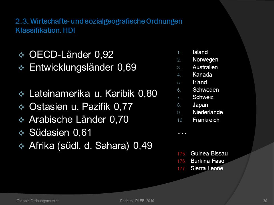 2.3. Wirtschafts- und sozialgeografische Ordnungen Klassifikation: HDI OECD-Länder 0,92 Entwicklungsländer 0,69 Lateinamerika u. Karibik 0,80 Ostasien