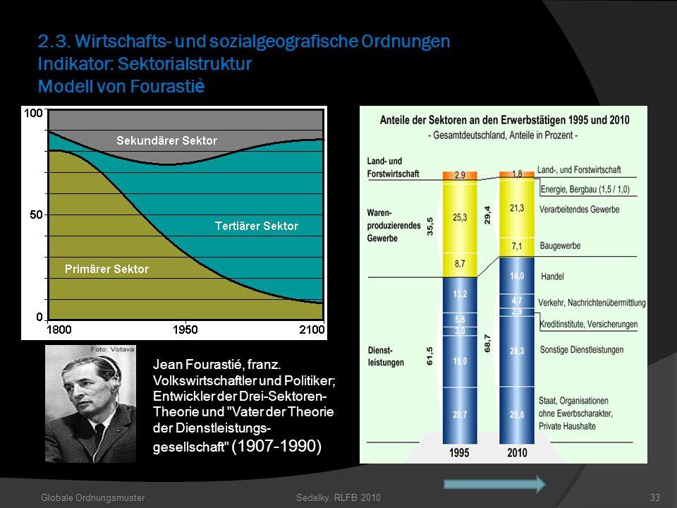 2.3. Wirtschafts- und sozialgeografische Ordnungen Indikator: Sektorialstruktur Modell von Fourasti Globale OrdnungsmusterSedelky, RLFB 201033 Jean Fo