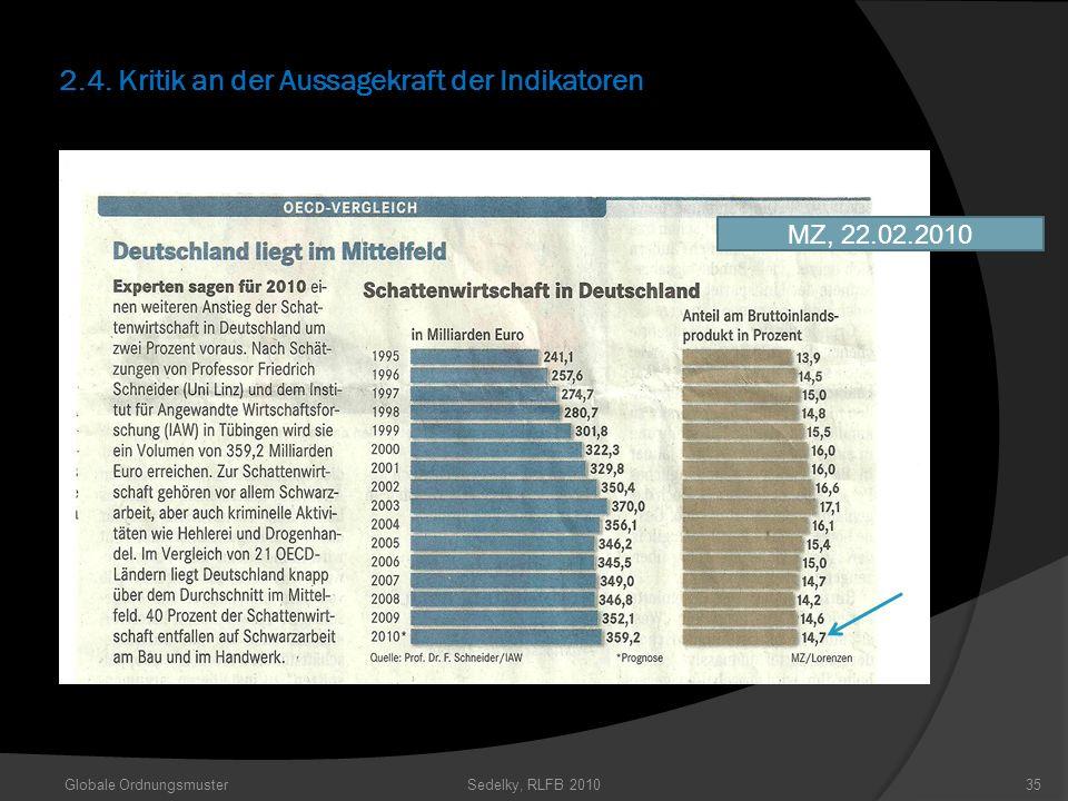 2.4. Kritik an der Aussagekraft der Indikatoren Globale OrdnungsmusterSedelky, RLFB 201035 MZ, 22.02.2010