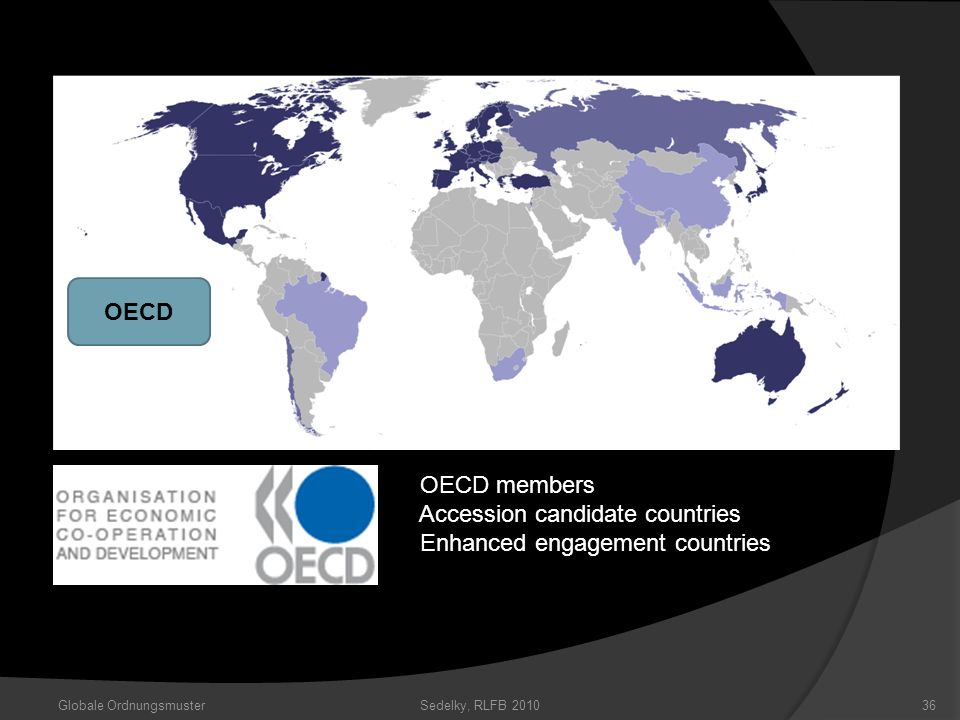 Globale OrdnungsmusterSedelky, RLFB 201036 OECD members Accession candidate countries Enhanced engagement countries OECD