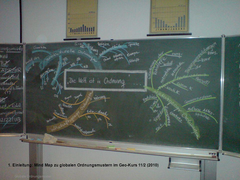 Sedelky, RLFB 20104 1. Einleitung: Mind Map zu globalen Ordnungsmustern im Geo-Kurs 11/2 (2010) Globale Ordnungsmuster