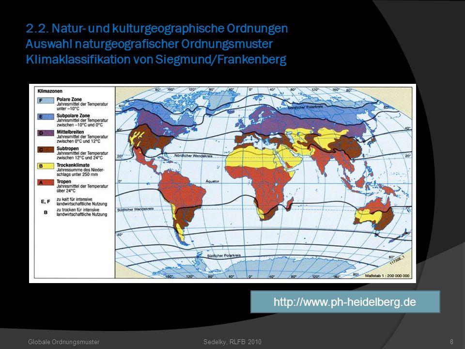 2.2. Natur- und kulturgeographische Ordnungen Auswahl naturgeografischer Ordnungsmuster Klimaklassifikation von Siegmund/Frankenberg Globale Ordnungsm