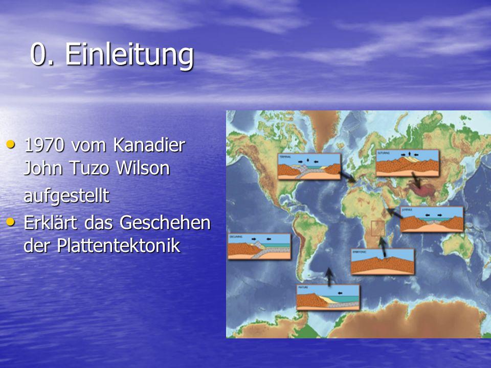 0. Einleitung 1970 vom Kanadier John Tuzo Wilson 1970 vom Kanadier John Tuzo Wilsonaufgestellt Erklärt das Geschehen der Plattentektonik Erklärt das G