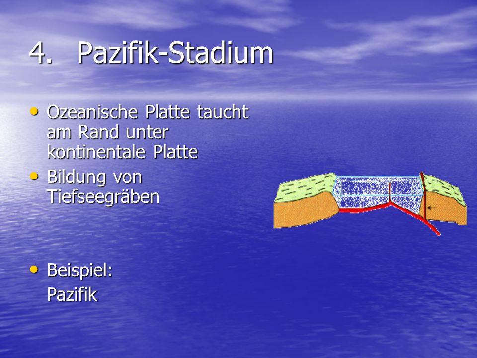 4.Pazifik-Stadium Ozeanische Platte taucht am Rand unter kontinentale Platte Ozeanische Platte taucht am Rand unter kontinentale Platte Bildung von Ti