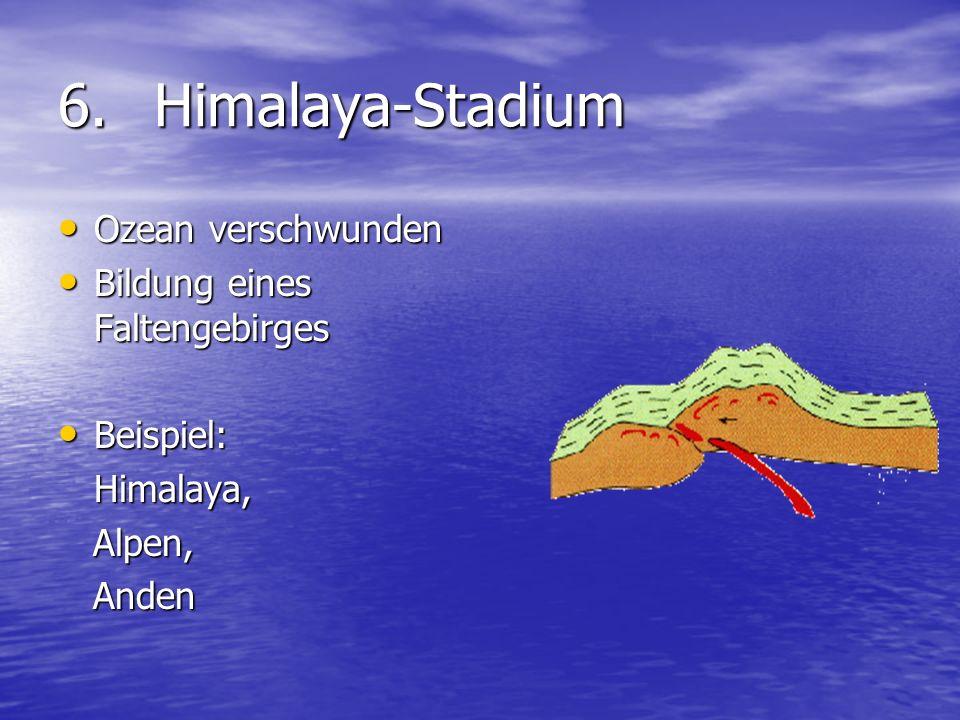 6.Himalaya-Stadium Ozean verschwunden Ozean verschwunden Bildung eines Faltengebirges Bildung eines Faltengebirges Beispiel: Beispiel:Himalaya, Alpen,