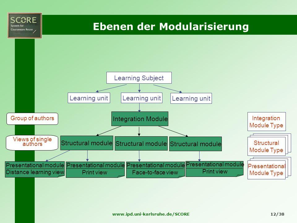 www.ipd.uni-karlsruhe.de/SCORE12/38 Ebenen der Modularisierung Views of single authors Presentational module Print view Presentational module Distance