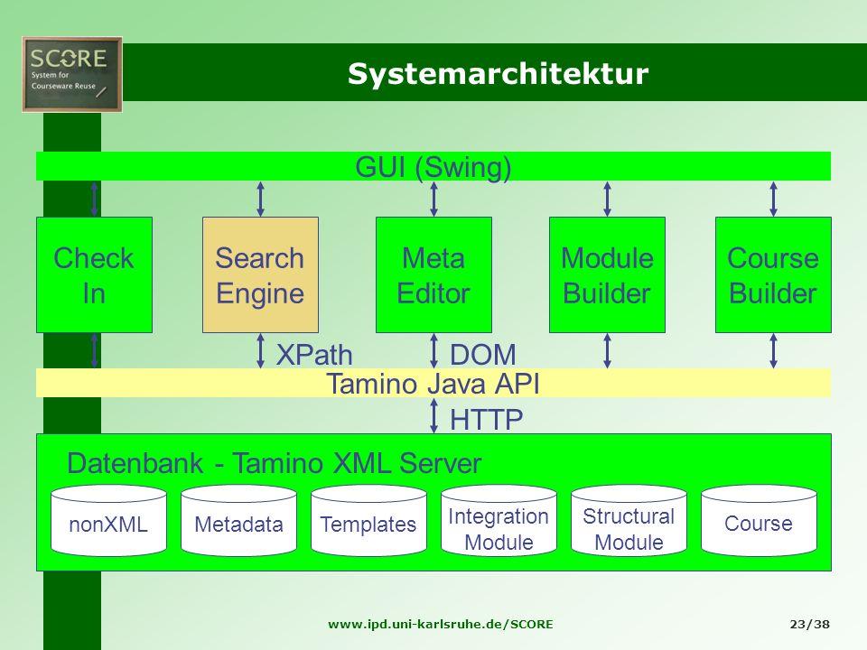 www.ipd.uni-karlsruhe.de/SCORE23/38 Systemarchitektur Datenbank - Tamino XML Server Course Structural Module Integration Module TemplatesMetadatanonXM
