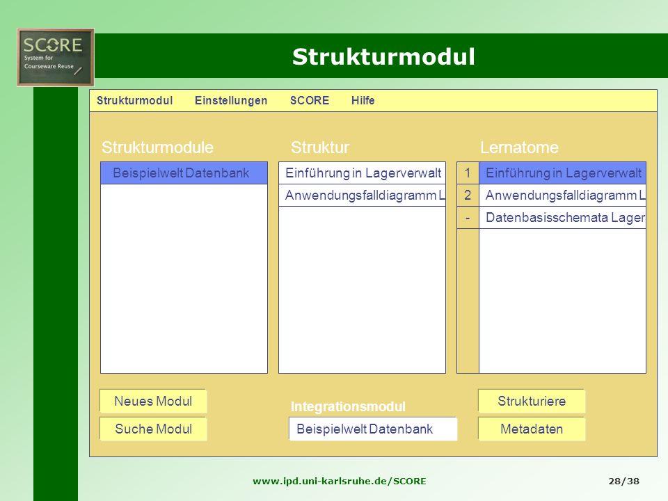 www.ipd.uni-karlsruhe.de/SCORE28/38 Strukturmodul Strukturmodul Einstellungen SCORE Hilfe StrukturmoduleStrukturLernatome Einführung in Lagerverwalt A