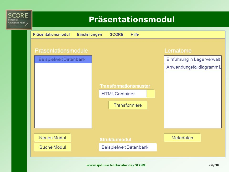 www.ipd.uni-karlsruhe.de/SCORE29/38 Präsentationsmodul Präsentationsmodul Einstellungen SCORE Hilfe PräsentationsmoduleLernatome Beispielwelt Datenban