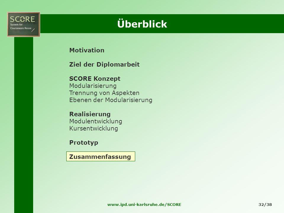 www.ipd.uni-karlsruhe.de/SCORE32/38 Überblick Motivation Ziel der Diplomarbeit SCORE Konzept Modularisierung Trennung von Aspekten Ebenen der Modulari