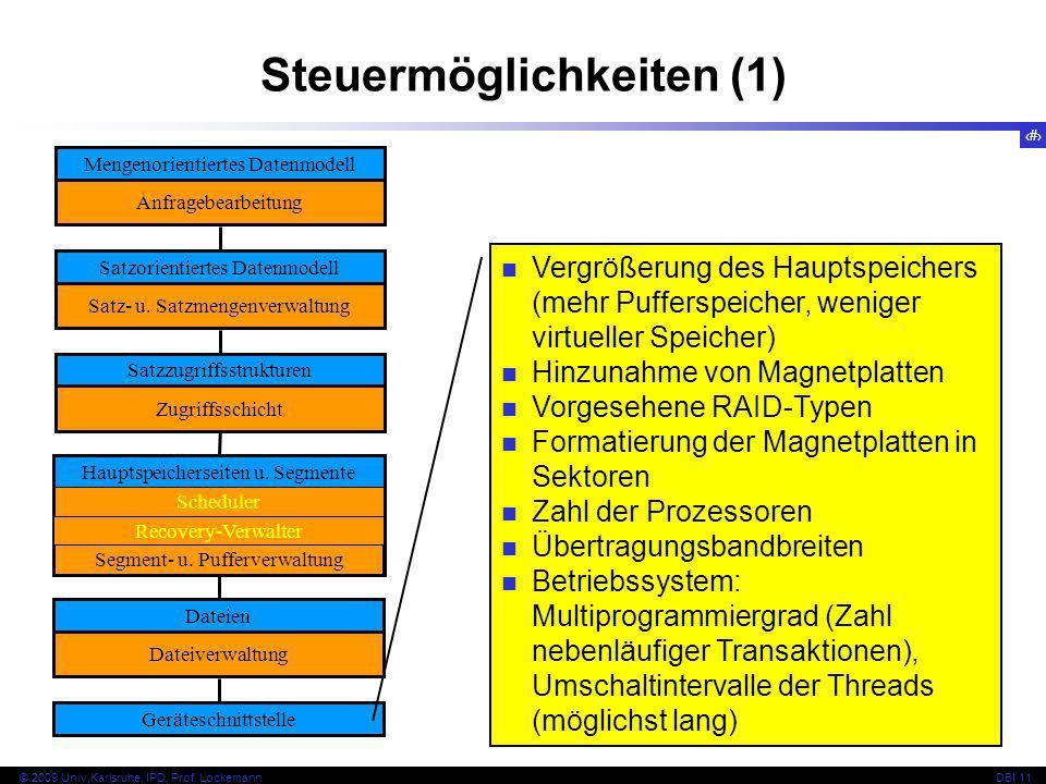 14 © 2009 Univ,Karlsruhe, IPD, Prof. LockemannDBI 11 Steuermöglichkeiten (1) Mengenorientiertes Datenmodell Anfragebearbeitung Satzorientiertes Datenm